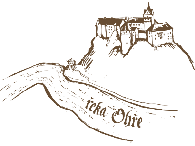Castle Name